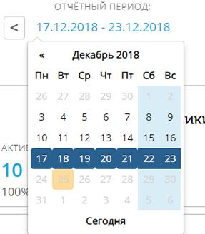 261a3d33a3ec По умолчанию отчет строится за последнюю неделю (предшествующую текущей  календарной). При нажатии на отчетный период, открывается календарь, где  доступна ...