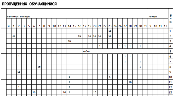 образец ведомости итоговых оценок в 11 классе