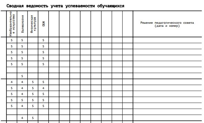 итоговые оценки в дневнике шаблон